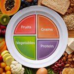 健康餐盤真能長肌又健康? 小心,吃錯方法只會落得事倍功半