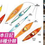 [奇美子繪本日記] 獨木舟的8種分類